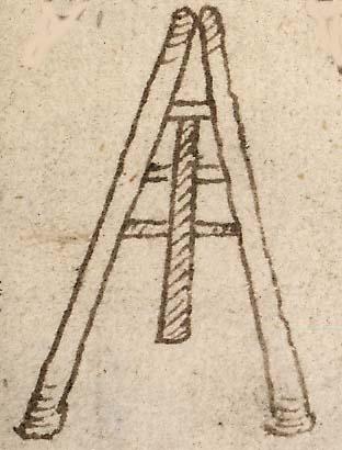 Randle Holme, 1688