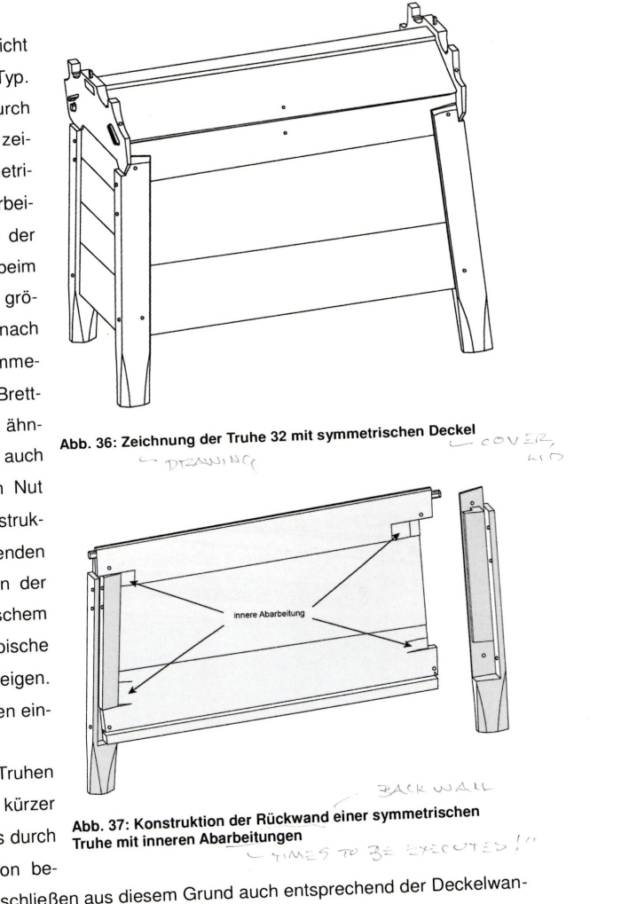 overall diagram chest